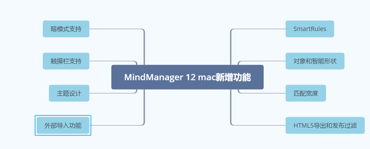 mm12mac功能.png