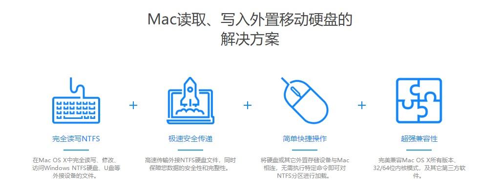 ntfs for mac.jpg