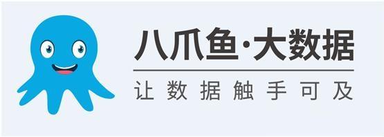 网页采集软件 八爪鱼采集器 7.1.8 破解版(内置激活版)
