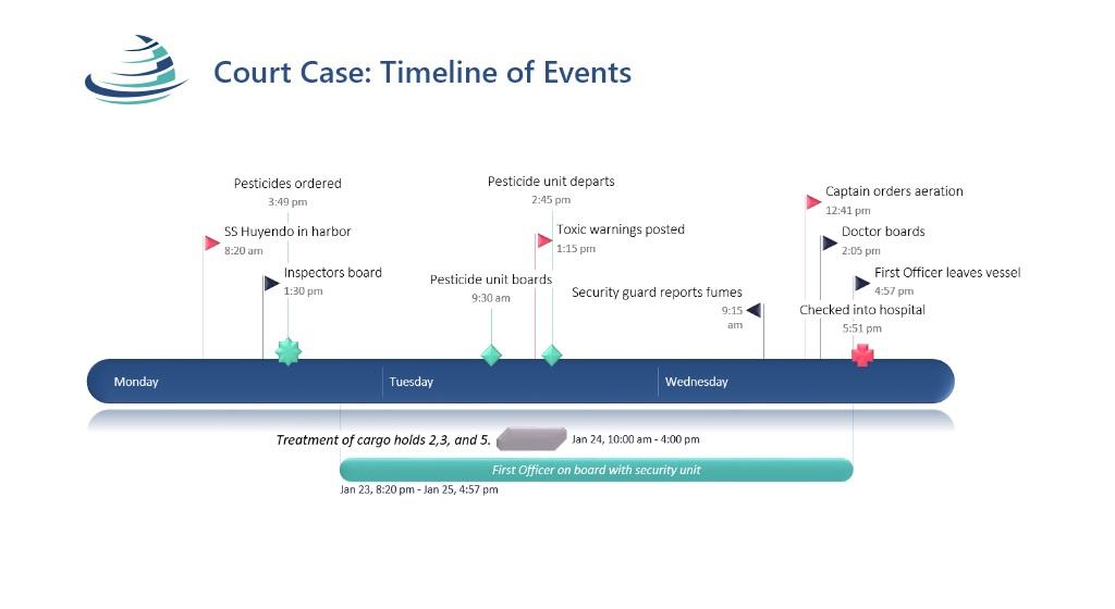 Office Timeline 4.jpg