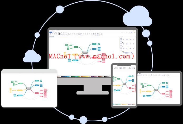 思维导图软件 MindMaster Pro 破解版 7.3.1 中文破解版(附注册机)